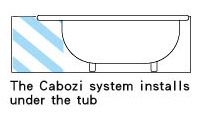 Micro Bubble Bathtub System Applications
